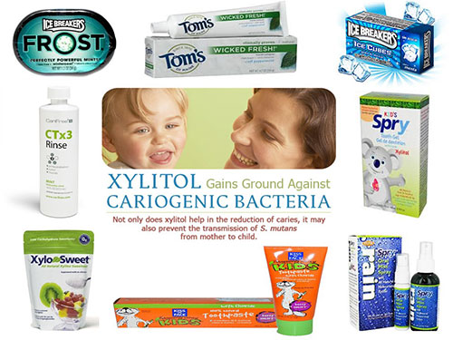 Xylitol & Fluoride